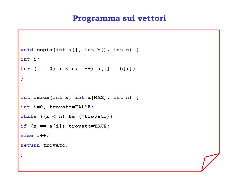 Programma sui vettori void copia(int a[], int b[], int n) { int i;